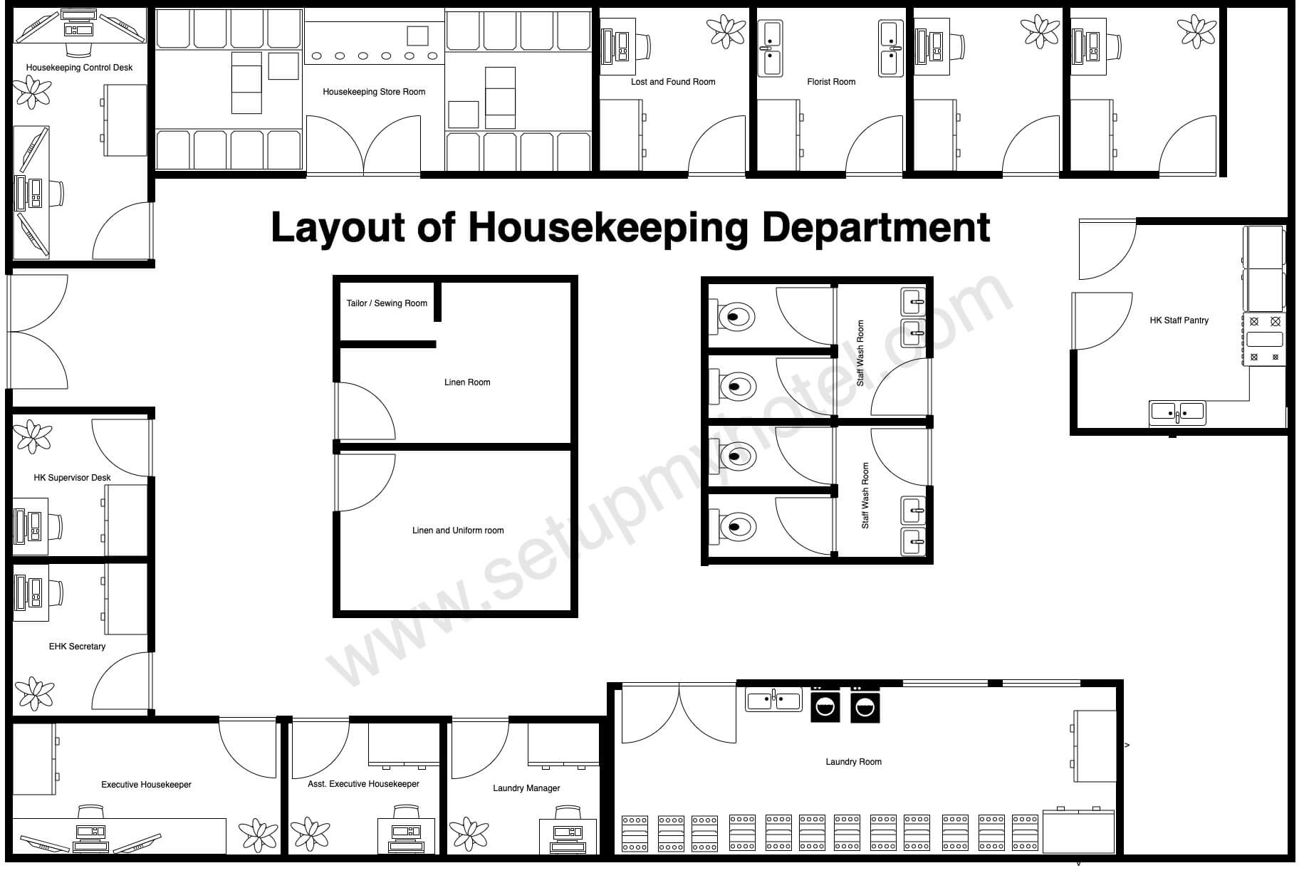 Housekeeping - Layout
